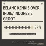 Nederlands-Indië als bijzaak bij de Tweede Wereldoorlog